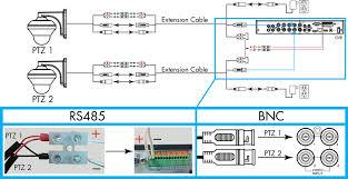 introduction to ptz cameras lorex Q See Camera Wiring Diagram complete installation diagram for multiple ptz cameras on one dvr q-see camera wiring diagram
