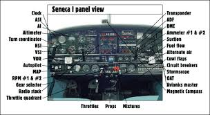 wiring diagrams explained wirdig 1955 chevy fuse box wiring diagram on cessna 150 engine diagram