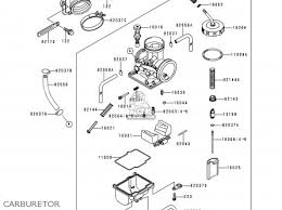 kdx 220 wiring diagram wiring diagram online kawasaki kdx220 a4 kdx220r 1997 usa parts lists and schematics kx 500 wiring diagram kdx 220 wiring diagram