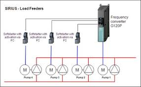 cascade circuit combination of soft starter and frequency Siemens Soft Starter Wiring Diagram compared to versions with throttle valve, the cascade version based on a sinamics g120p frequency converter which provides the base load supply for the siemens soft starter 3rw40 wiring diagram