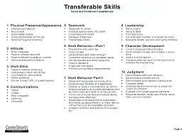 List Of Job Skills For Resumes Skills List For Resume Examples Wikirian Com