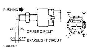 2000 hyundai elantra brake lights, hazard lights, signal li Hyundai Stereo Wiring Diagram www 2carpros com forum automotive_pictures 55316_elantrabrakeswitch_1