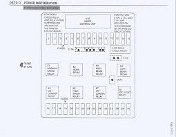 2008 bmw z4 fuse box 2008 trailer wiring diagram for auto bmw 2005 x5 fuse box diagram