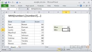 How To Use The Excel Min Function Exceljet