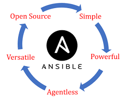 Ansible Consulting Practice Zefflin