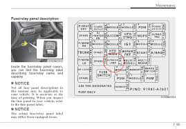 kia sportage 2005 fuse box diagram kia wiring diagrams