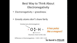 How To Tell If A Bond Is Polar Or Nonpolar The Super Easy Way