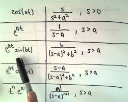 Table Of Laplace Transforms