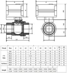 honeywell zone valve wiring diagram with tt t87f 0002 2wg djf jpg Honeywell 2 Port Zone Valve Wiring Diagram honeywell zone valve wiring diagram for 3 wires dn20 bsp 4 2 way electric motorized ball 2 port zone valve wiring diagram