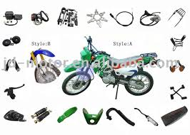 similiar mx parts keywords diagram also dirt bike parts diagram on wiring diagram 2007 bad boy