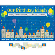 Card Birthday Chart Our Birthday Graph Space Saver Pocket Chart