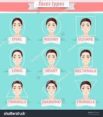 Face Shape Chart Female Face Shapes Women Face Types Vector Chart Women