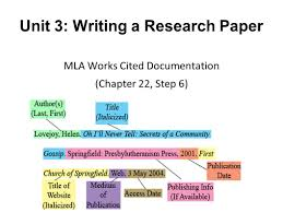 Unit 3 Writing A Research Paper Mla Works Cited Documentation