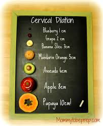 Birth Dilation Chart Cervical Dilation And Effacement Mommy To Be Prep