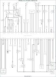 wiring diagram 1994 jeep shelectrik com wiring diagram 1994 jeep jeep stereo wiring diagram wrangler 1994 jeep grand cherokee limited stereo wiring