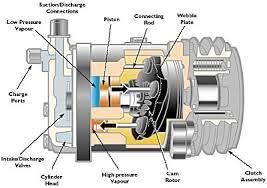 car air conditioning compressor. jika anda merasakan ada yang tidak biasa pada kinerja ac mobil anda, seperti hembusan udara panas ketika rpm rendah, terdengar suara-suara car air conditioning compressor