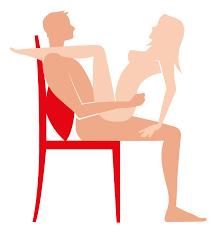 Hasil gambar untuk POSISI SEX  SIDE STRADDLE