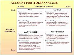 Marketing Strategy Plan Editable Powerpoint Template Fabulous