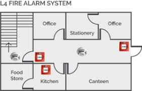BS5839 Fire Design Categories | BBC Fire & Security