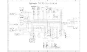 chinese electric scooter wiring diagram wiring diagram lance 150 wiring diagram lance wiring examples and instructions