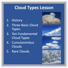 Types Of Clouds Ppt Cloud Types Ms Lesson A Middle School Introduction Cloud