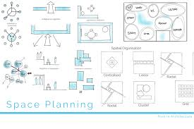 Planning To Plan Flow Chart Office Space Space Planning Basics Introduction For Architectural Design
