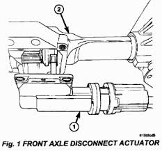 tsb 03 001 07 1 front axle disconnect fad actuator 2 front axis and disconnect pocket
