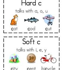 Free interactive exercises to practice online or download as pdf to print. 87 Phonics Worksheets Soft C And G Free Download Pdf Doc Zip