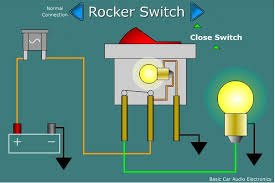 lighted switch wiring diagram hostingrq com dorman 4 prong relay wiring for offroad lights page 2 603 x 402 lighted switch wiring diagram