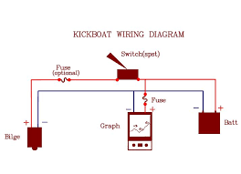 basic 12 volt boat wiring diagram images fish finder wiring diagram fish get image about wiring diagram