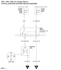 key switch wiring 98 dodge dakota diagrams wiring diagram long part 2 1996 1999 2 5l dodge dakota ignition system wiring diagram key switch wiring 98 dodge dakota diagrams