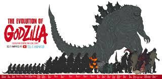 Godzilla Size Chart Tell It Animateds Evolution Of Godzilla Scale Chart Imgur