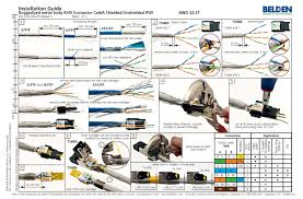 cat 5 wiring diagram pdf cat wiring diagrams online