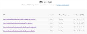 HTML Sitemap Generator | Site map Creator