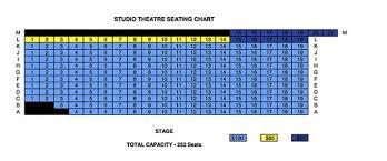 Richmond Ballet Ticket Information Discounted Tickets