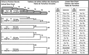 Staples Rubber Band Size Chart Rubber Band Size Chart Related Keywords Suggestions