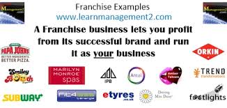 Example Of Franchise Franchise Businesses