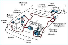 the car battery system auto service tips for your battery motorist how the system works