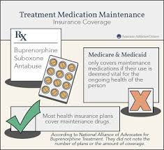 Insurance covers certain prescription hormone therapy costs. Rehab Insurance Health Insurance Coverage For Alcohol Or Drug Addiction Treatment