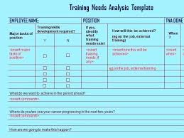 Development Needs Analysis Template Training Gap Word Software Risk ...