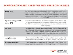 average monthly expenses college student the real price of college
