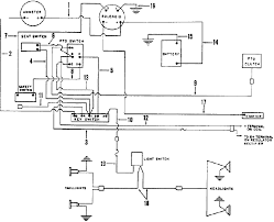 ford lgt 165 page 3 mytractorforum the friendliest john deere 145 wiring diagram at motamad