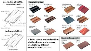 kinds of tile kinds of roof tiles diffe types of roof tiles roofing and guttering diffe kinds of tile