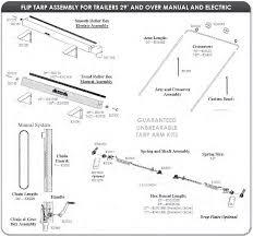 mountain tarp wiring diagram mountain image wiring mountain tarp front to back flip tarp systems carolina tarps on mountain tarp wiring diagram
