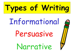 ask the experts types of persuasive essays a guide to the types of essays paperstarter com
