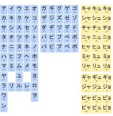 Katakana Chart Full Katakana Chart