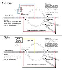 reverse loops part 3 when wiring this up analogue if you want to store locomotives in the sidings for any length of time take separate feeds to each line through an