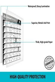 Total Gym Weight Chart Laminated Dumbbell Workout Poster For Home Gym Made In Usa