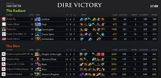 dota 2 news fnatic moves on the lower finals gosugamers