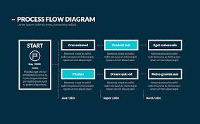 business plan ppt sample b plan ppt under fontanacountryinn com
